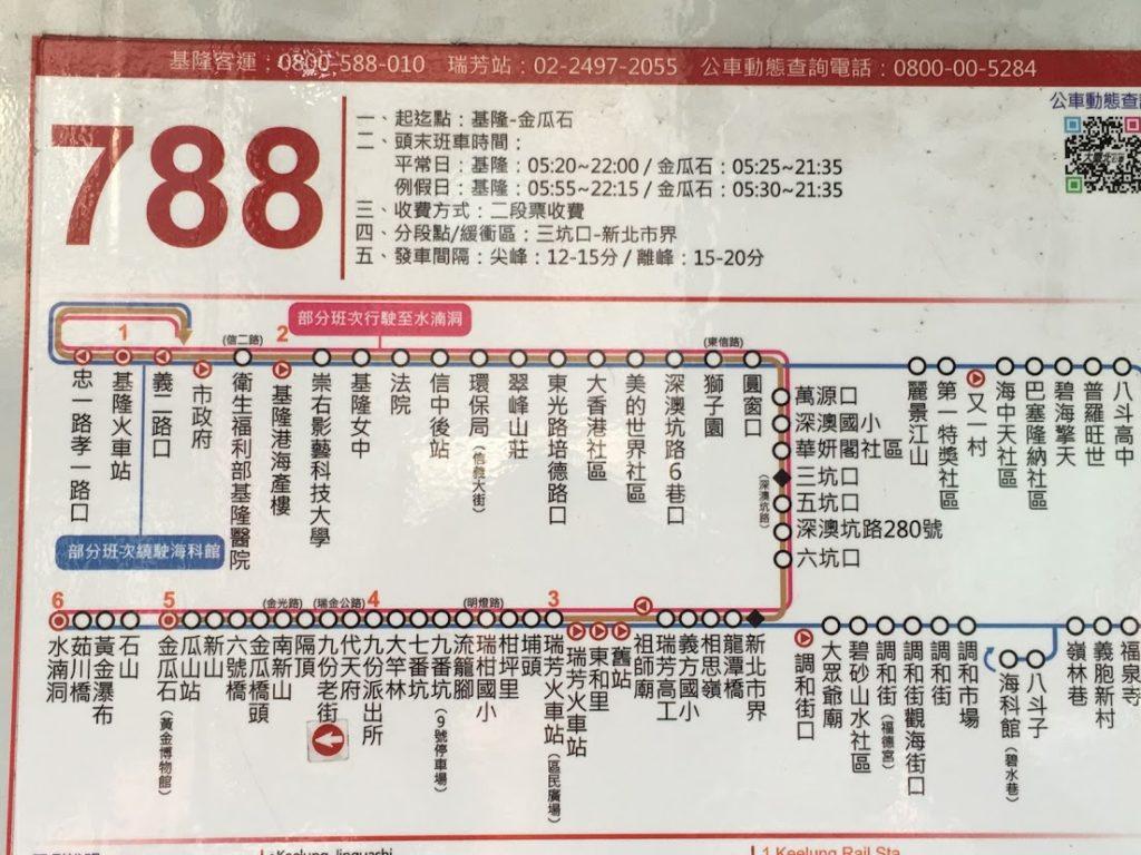 バスの路線図